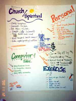 New Year's Resolutions - created in November 2000 and posted on the bedroom door poster style